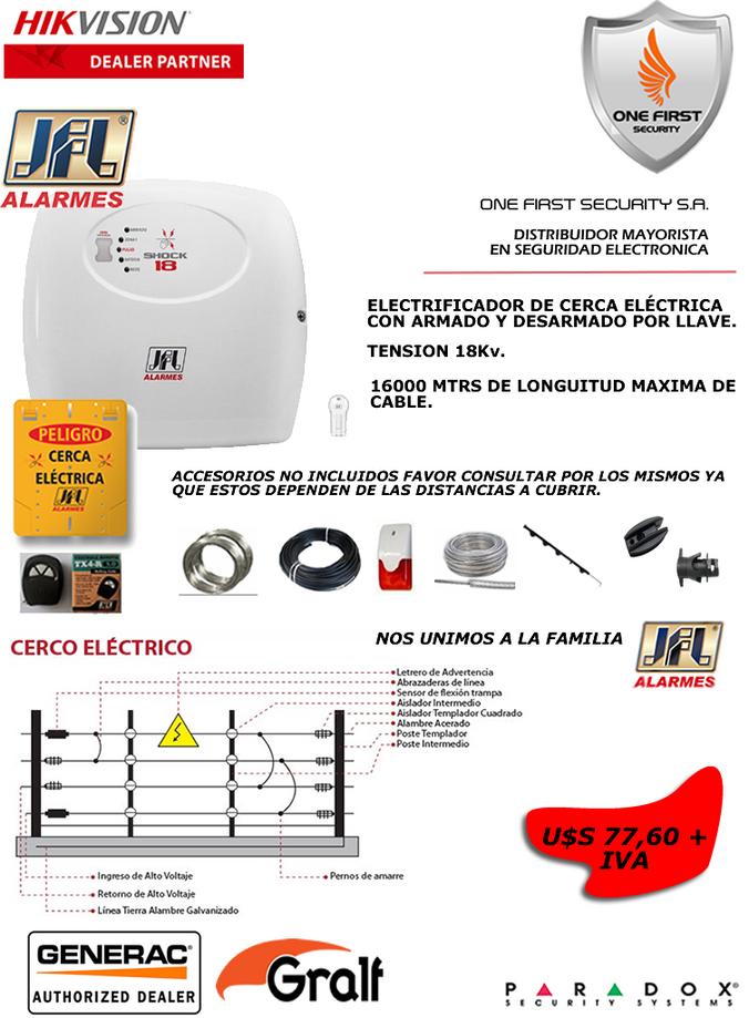 Para ampliar nuestra gamma de productos de Seguridad Electrónica nos unimos a la familia de JFL ALAR