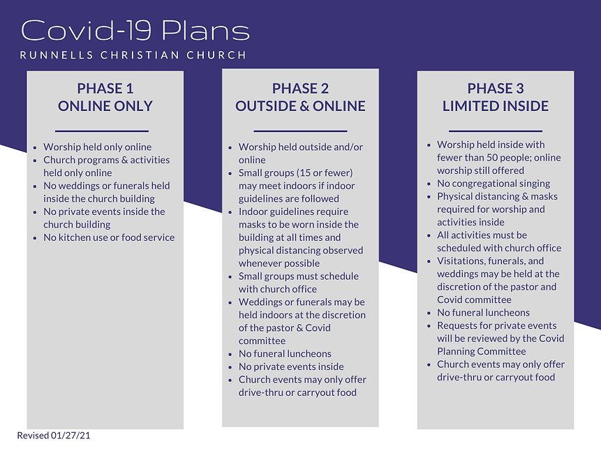 2021 Covid Phases.png