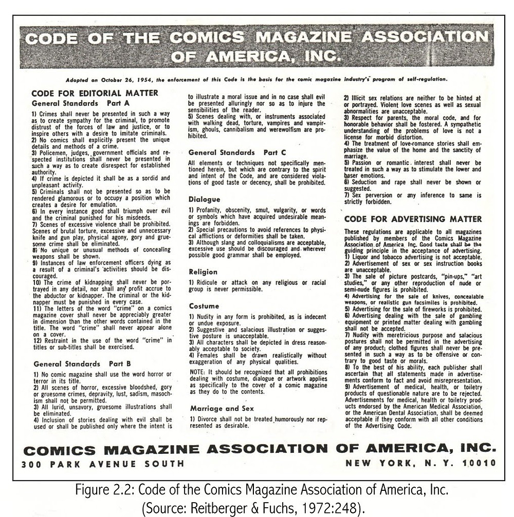 Code of the Comics Magazine Association