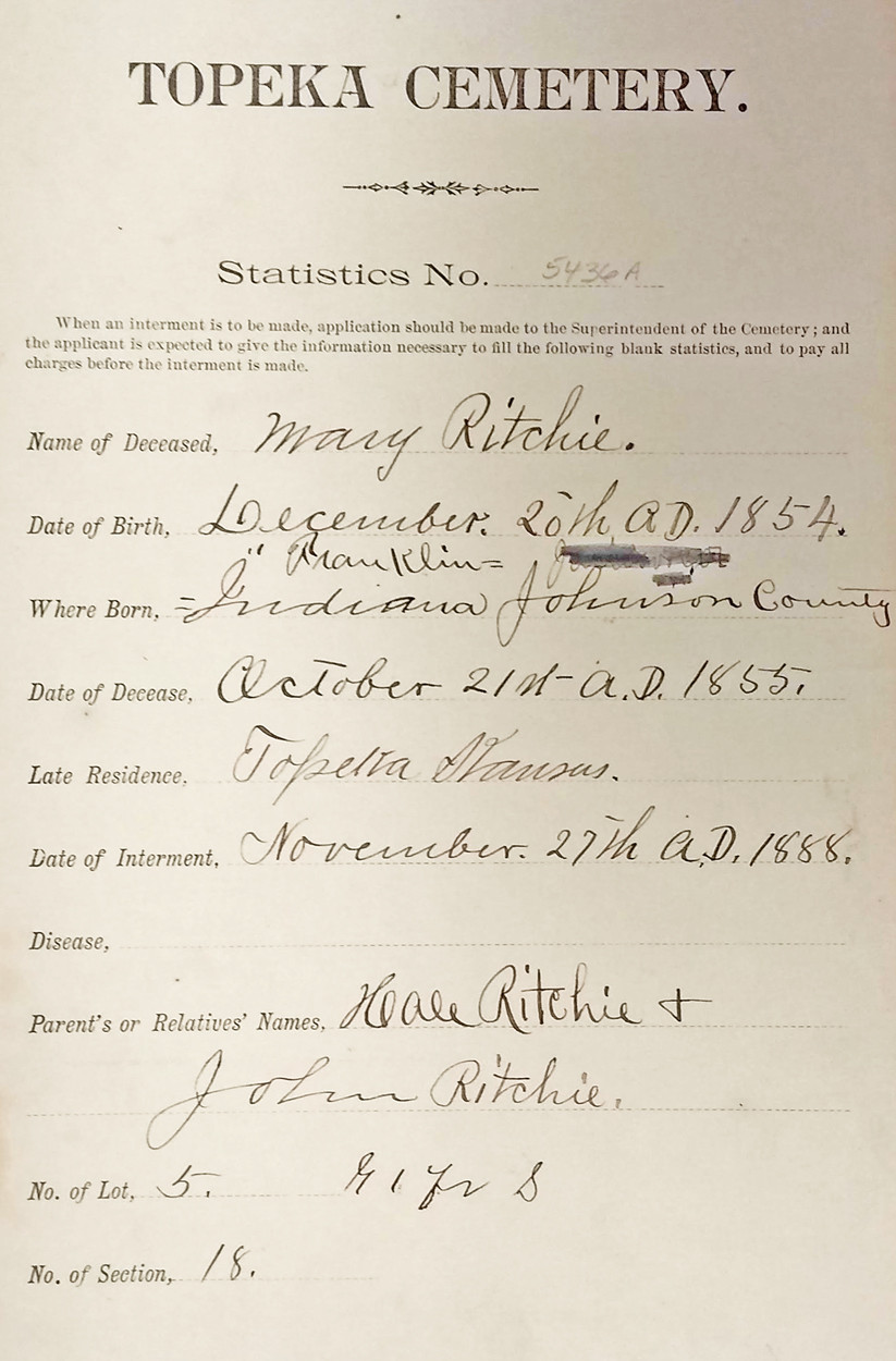 Burial record for Baby Mary Ritchie at Topeka Cemetery