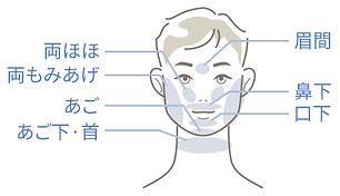 大阪、梅田、大阪梅田から駅近の徒歩5分圏内にある介護脱毛サロン。大阪唯一の介護脱毛サロンで看護経験のあるスタッフによる安心安全な施術は人気。男性も女性も人気です。介護脱毛が将来的に必要になり広がってくるのではないかと感じ、立ち上がった介護脱毛サロン。痛くない蓄熱式んの脱毛で、さらに効果がしっかりとあり、そして恥ずかしさんいもしっかりと配慮があり、安いと評判の大阪の脱毛サロンで男性に人気のVIOと顔、ヒゲ