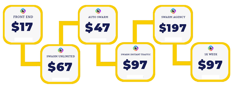 Swarm_Price-removebg-preview (1).png