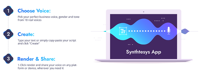 Synthesys 4.PNG