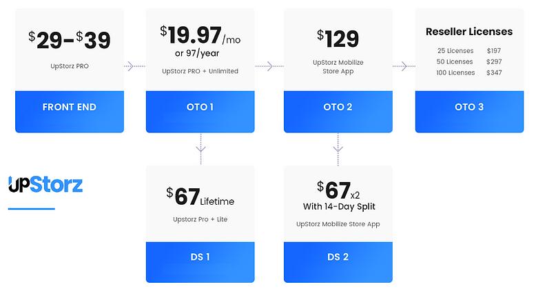 UpStorz Price.PNG
