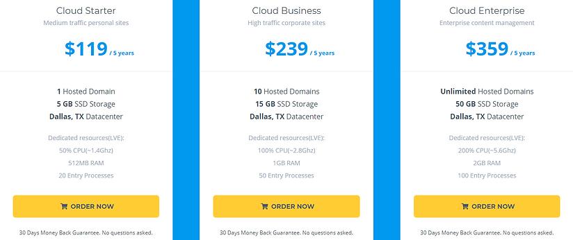 Cloud Enterprise.PNG