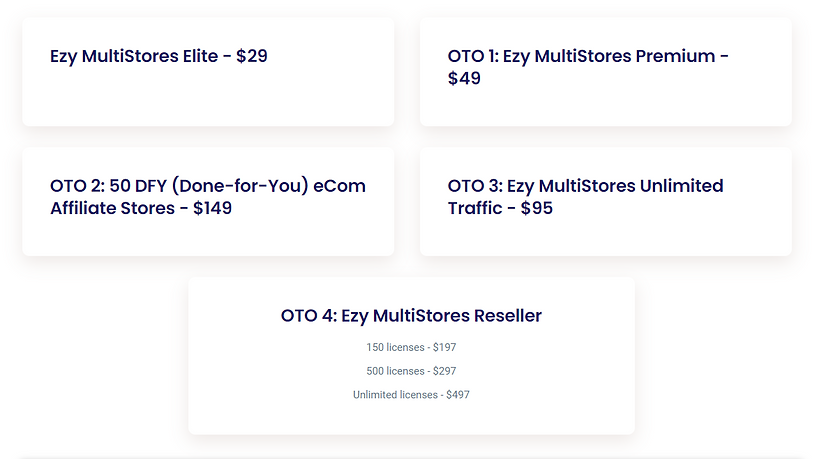 Ezy MultiStores OTO Price.PNG
