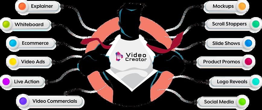 Video Creator Pic 1.png