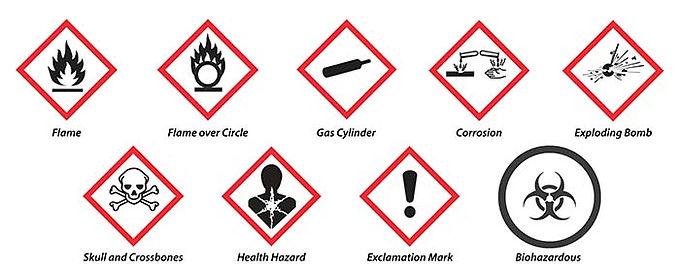 WHMIS symbols.jpg