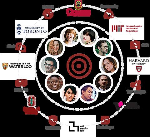DAIMLAS B2B marketplace Artificial Intelligence Teams in Toronto Canada 1.png