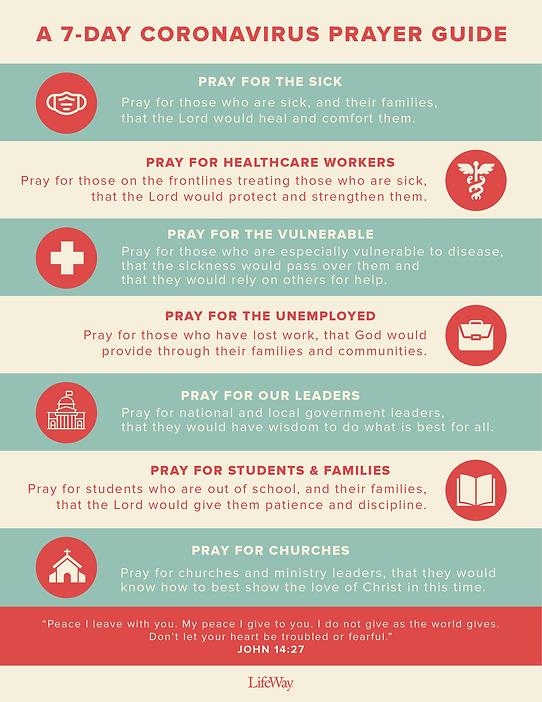 Coronavirus Prayer.png