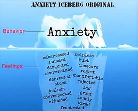 anxietyicebergORIGINAL.jpg