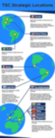 Strategic Locations.jpg