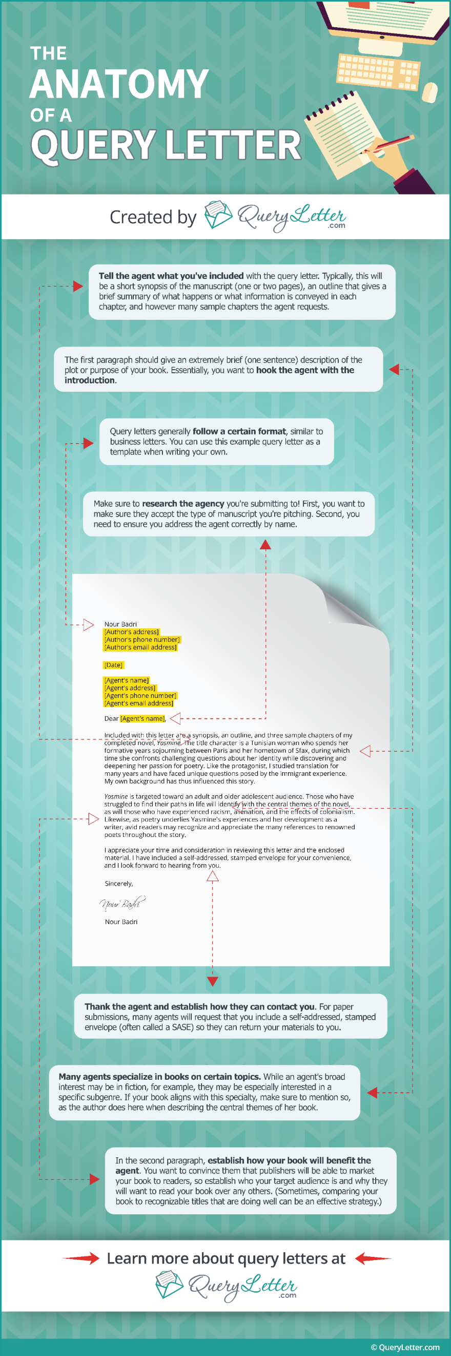 The Anatomy of a Query Letter