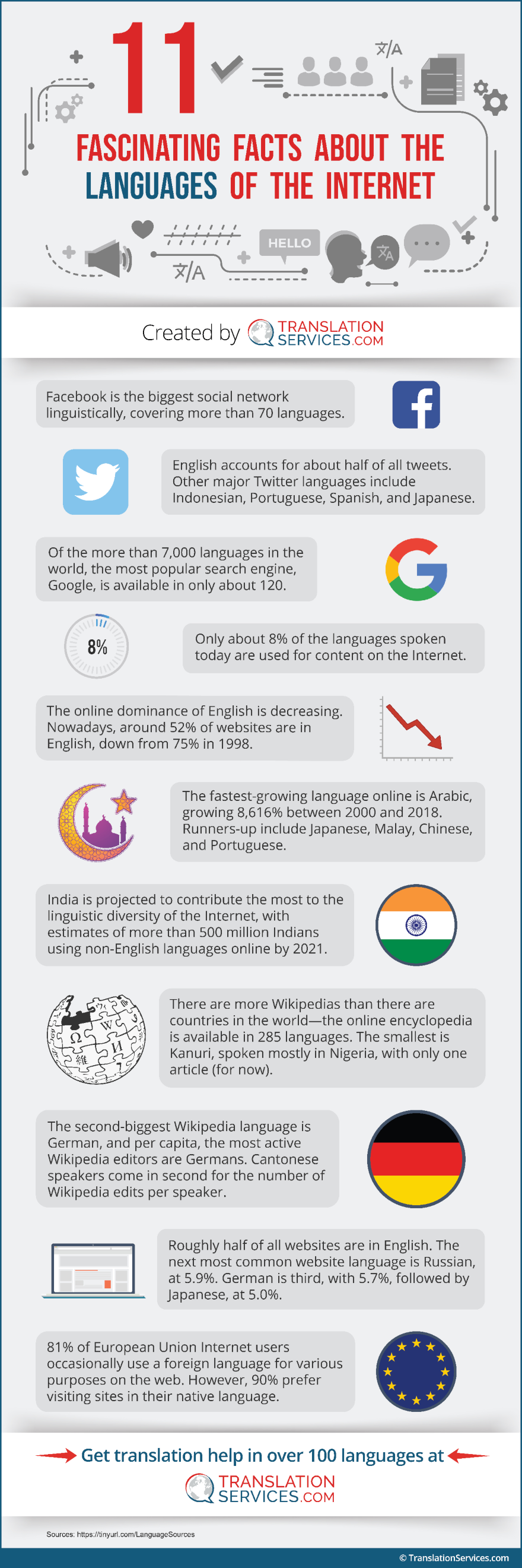 11 Fascinating Facts about the Languages