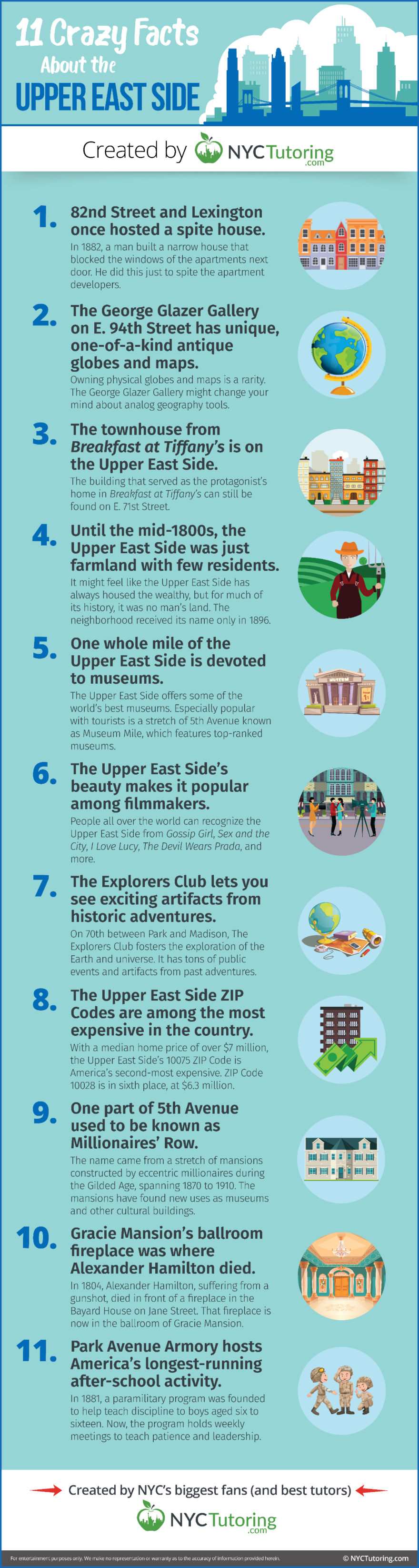 11 Crazy Facts About the Upper East Side