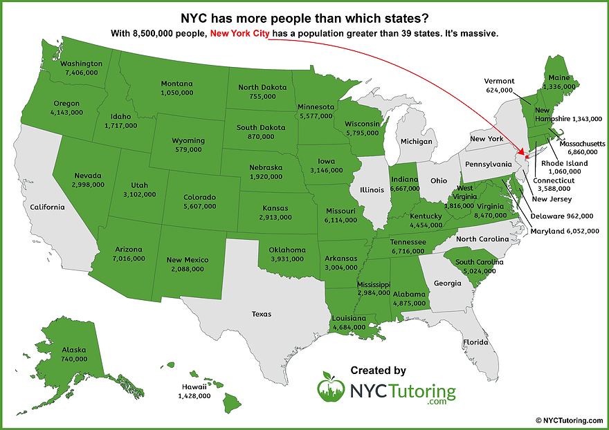 NYC has more people than which states?