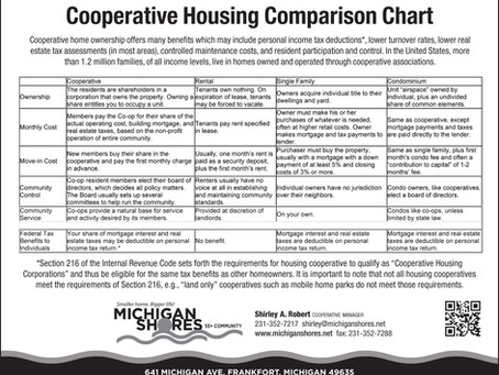 Great info on cooperative housing....