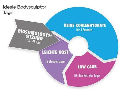 Body culptor Tag_edited.jpg
