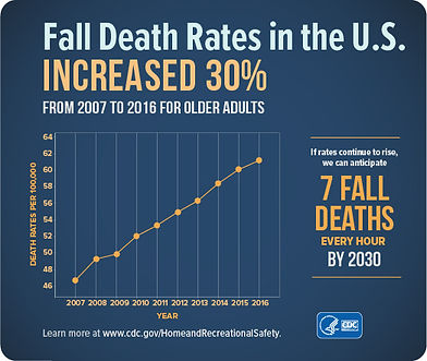 fall_death_rates_2005-2014.jpg