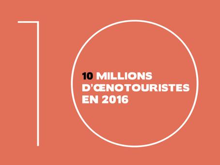 Les chiffres de l'Oenotourisme en France