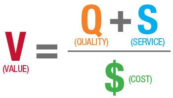 Value in Healthcare