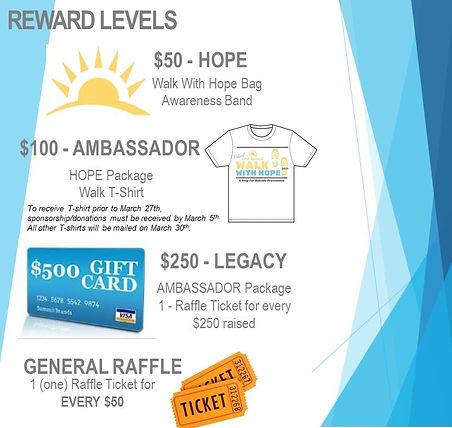 WWH Reward LEvels.jpg