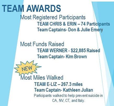 Team Reward Winners.jpg