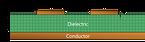 Rectangular Differential Microstrip