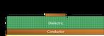 Rectangular Shielded Microstrip