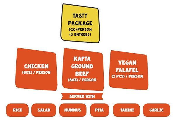 TastyPackage.JPG