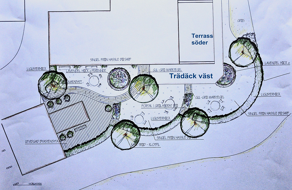 Sydkusten.se Hylteberga Gård B&B ny terrass och trädgård