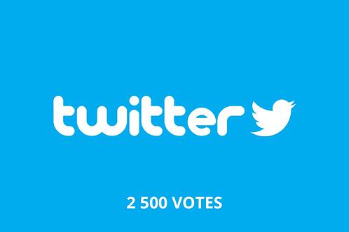2 500 votes sondage Twitter