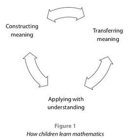 PYP-math.jpg