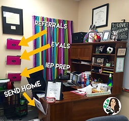 A speech therapist's desk set up with hanging organization tools