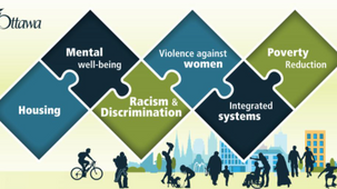 Community Safety and Well-Being Plan: Have Your Say