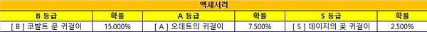 200915-장비가챠_액세서리.png