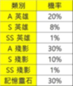 대만확률1.jpg