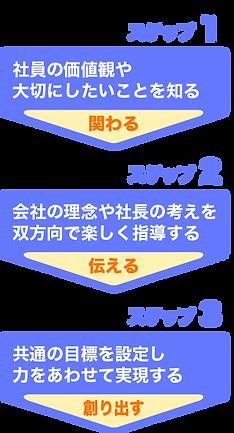 02_手順解説.png
