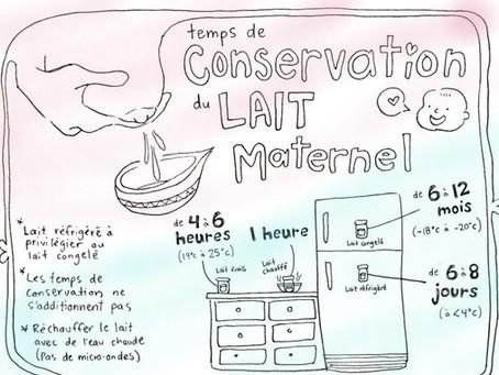 Lait maternel et sa conservation