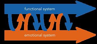 soziale_Systeme_e.png