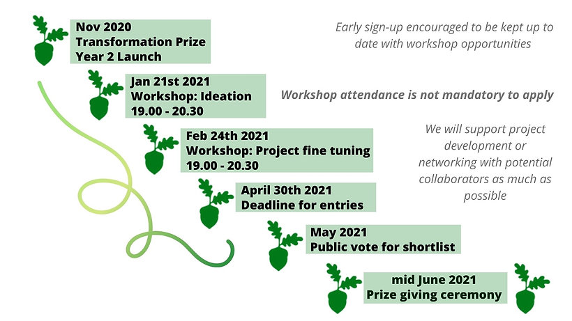 Jan 21 Transformation Prize Year 2 Launc