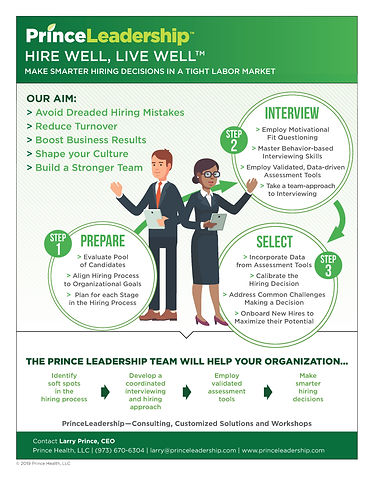 Hire Well Live Well - Prince Health 2019