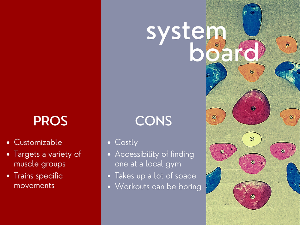 system board pros and cons