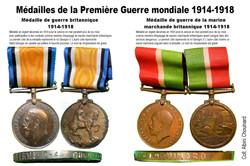 Médailles d'Albini Chouinard, guerre de 1914-1918
