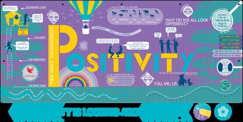 TurnhamAcademyKS1_Positivity.png