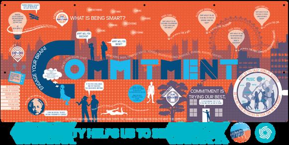 TurnhamAcademyKS1_Commitment.png