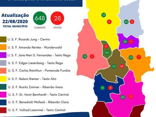 Cai para 28 o número de casos do Covid-19 em Pomerode