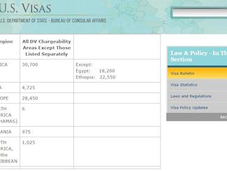 Boletín de Visas - Marzo 2015