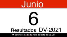 Resultados del DV-2021