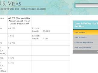 Boletín de Visas - Julio 2015